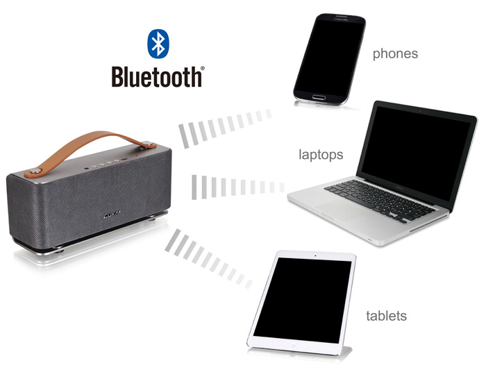 LUXA2 Releases New Groovy Wireless Stereo Speaker 1